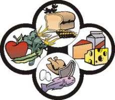 Non sprechiamo gli avanzi di cibo.