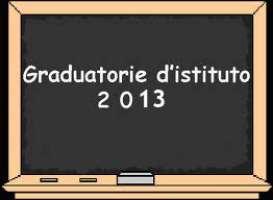Apertura straordinaria Graduatorie Istituto A.S. 2013-2014.