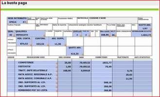BASTA addizionali Regionali e Comunali sulle buste paga