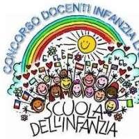 Lista Vincitori concorso docenti 2012 Infanzia Lazio