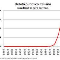 NON VOGLIAMO + PAGARE IL DETESTABILE DEBITO PUBBLICO!
