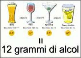 NO ALL'ABBASSAMENTO DEL TASSO ALCOLICO A 0.2